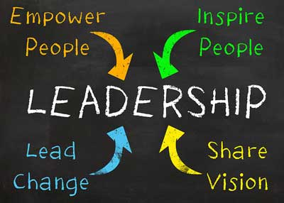 Are You An Inspirational Leader